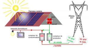 installation de panneaux solaires photovoltaiques